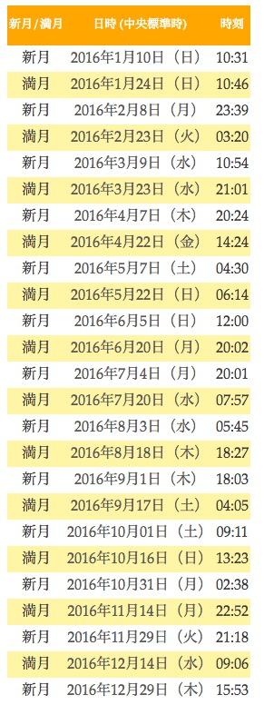 スクリーンショット 2016-04-08 10.38.52