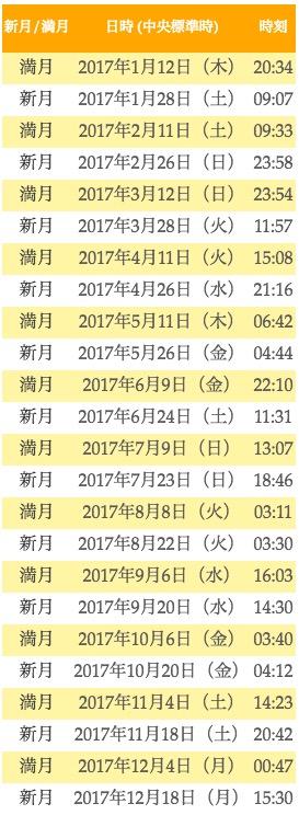 スクリーンショット 2017-09-11 10.00.25