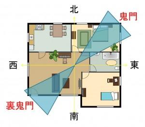 kimon-urakimon-300x262